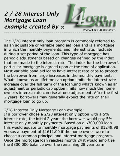 2/28 interest only mortgage loan