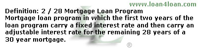2/28 mortgage loan