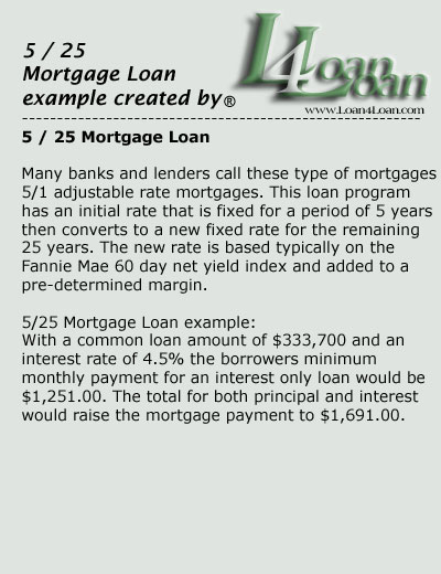 5 25 interest only mortgage loan