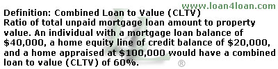combined loan to value CLTV