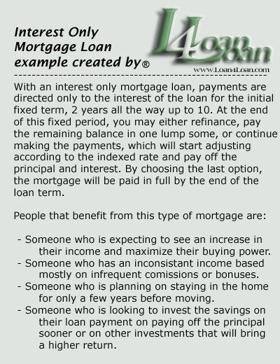 interest only mortgage loan