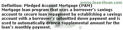 pledged account mortgage loan
