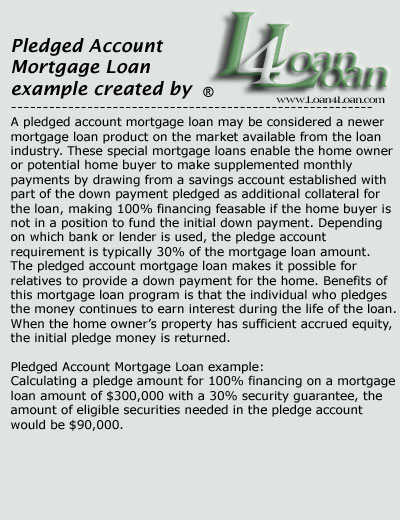 pledged account mortgage loan PAM