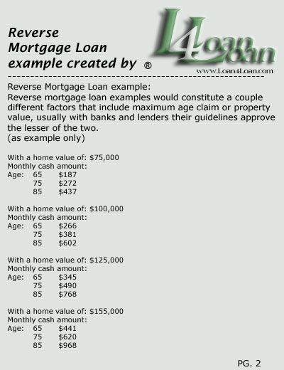 LOAN4LOAN: M... Reverse Mortgage Loan
