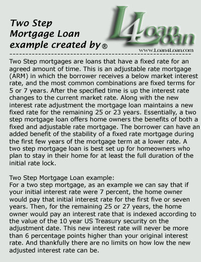 two step mortgage loan