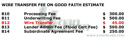 wire transfer fee