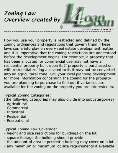 zoning law overview